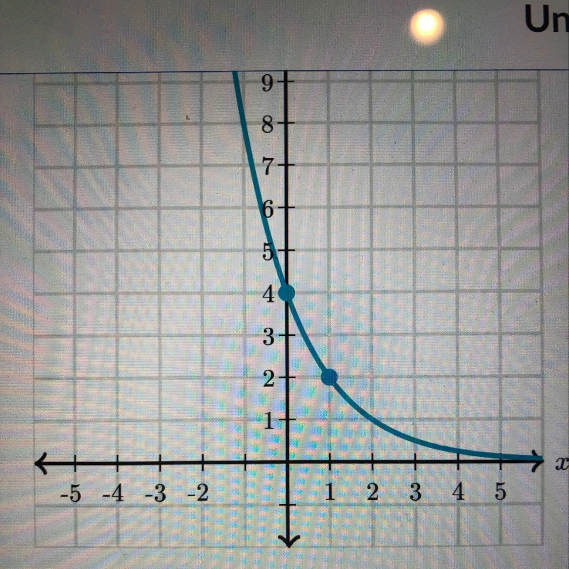 The Exponential Function Ggg Whose Graph Is Given Below