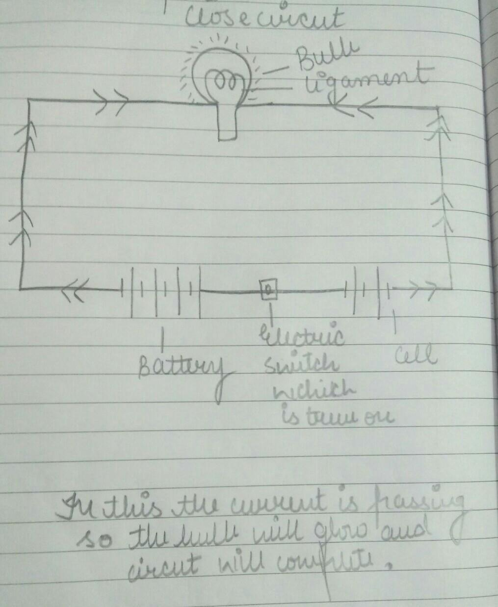 draw an electric circuit diagram consisting of a cell bulb