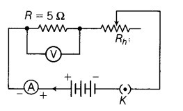 draw a diagram of circuit diagram to Verify Ohm's law list