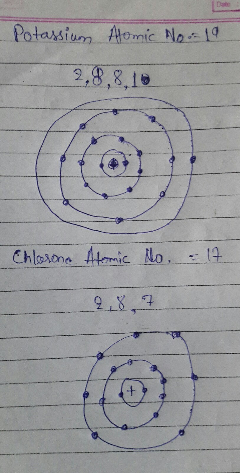 Electron Dot Diagram For Potassium : electron, diagram, potassium, Write, Electron, Structure, Potassium, Chlorine, Brainly.in