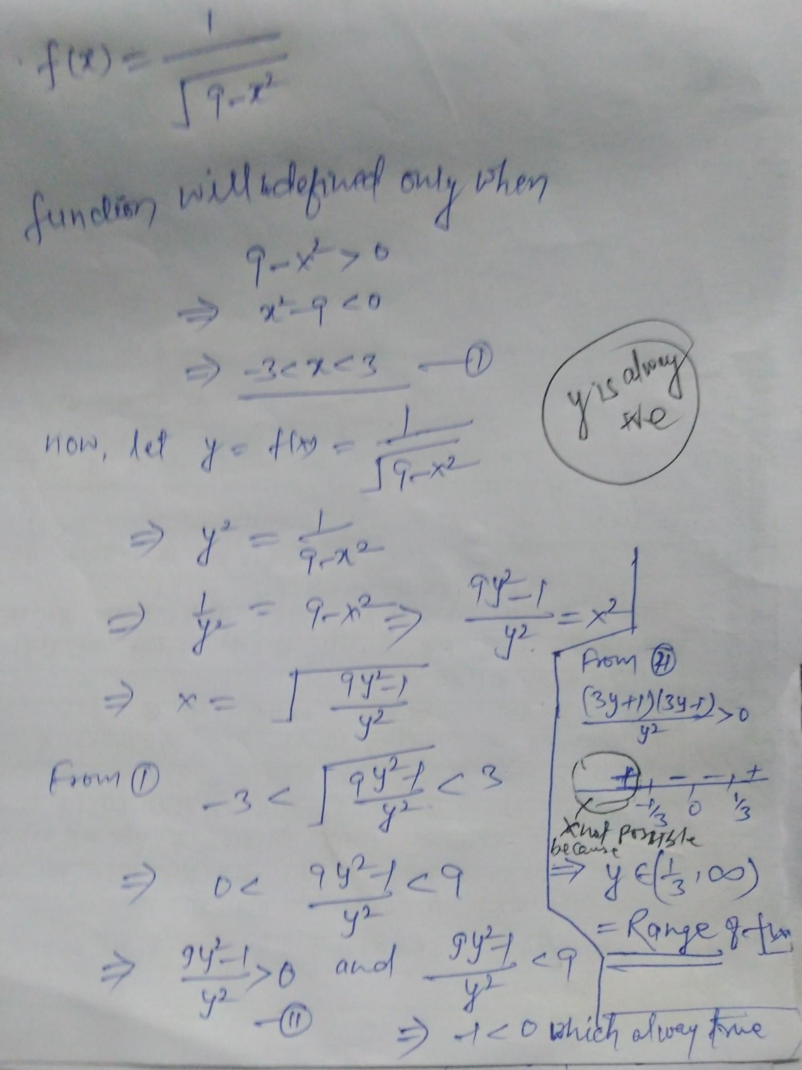 Ever Y1x2 Domain And Range