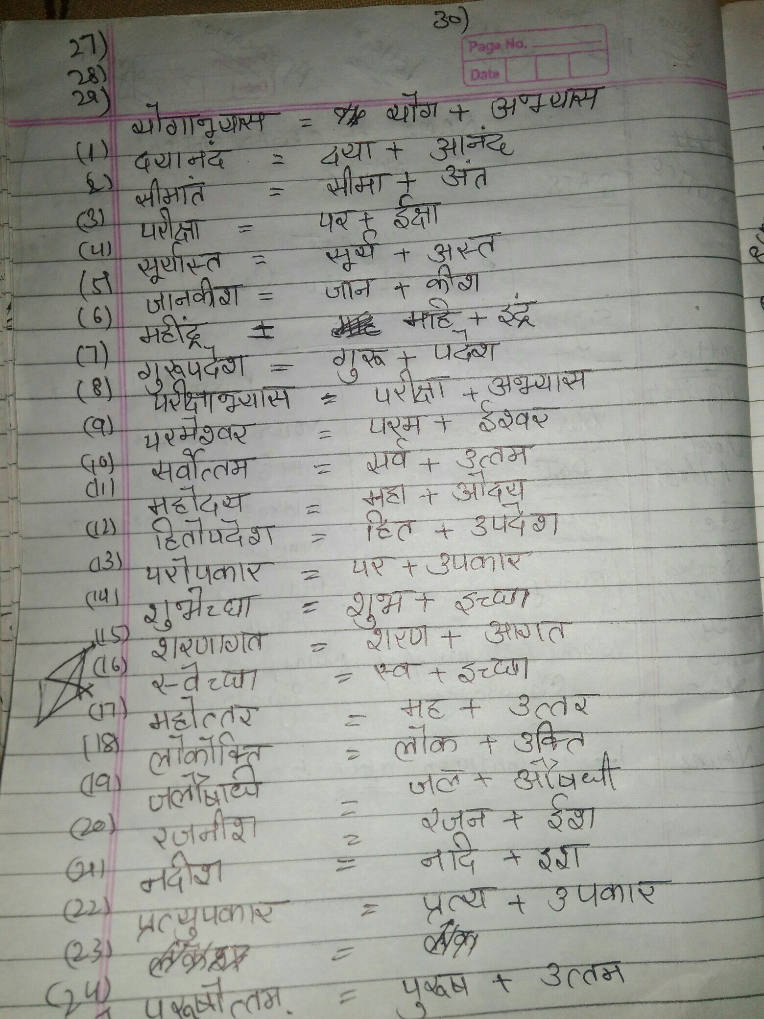 Swar Sandhi Ndhi Viched Hindi Grammar Worksheet