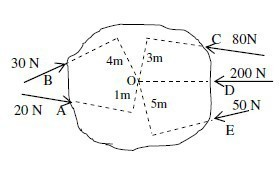 calculate the resultant torque from the following diagram