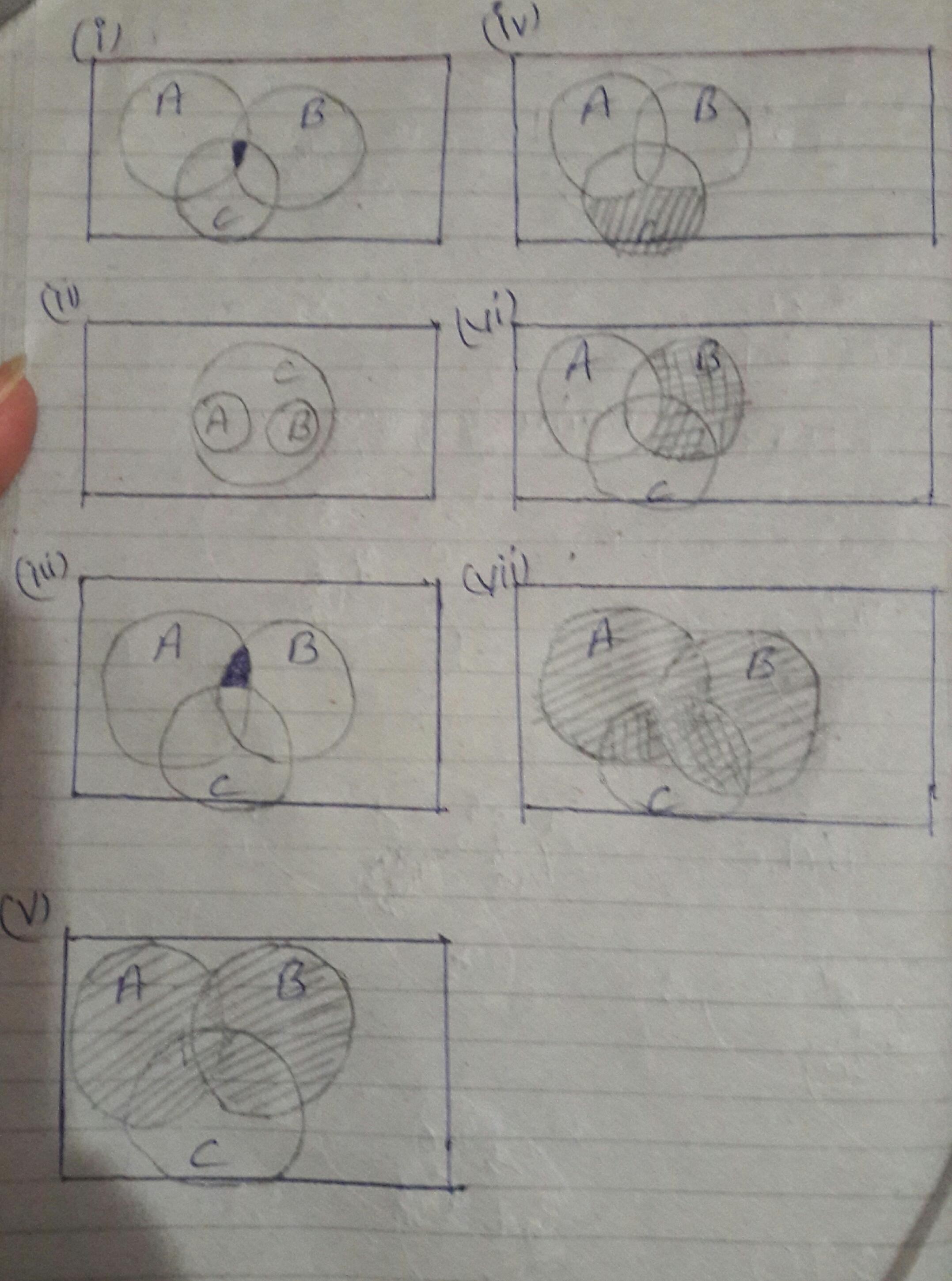 3 Draw Venn Diagram Of Three Sets A B And C Illustrating
