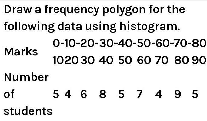 draw a frequency polygon between height and weight of 10