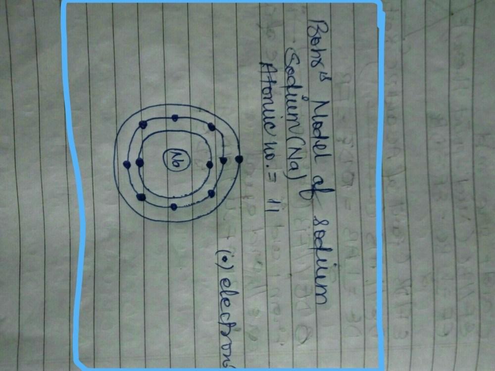 medium resolution of this is the bohr model of sodium atom