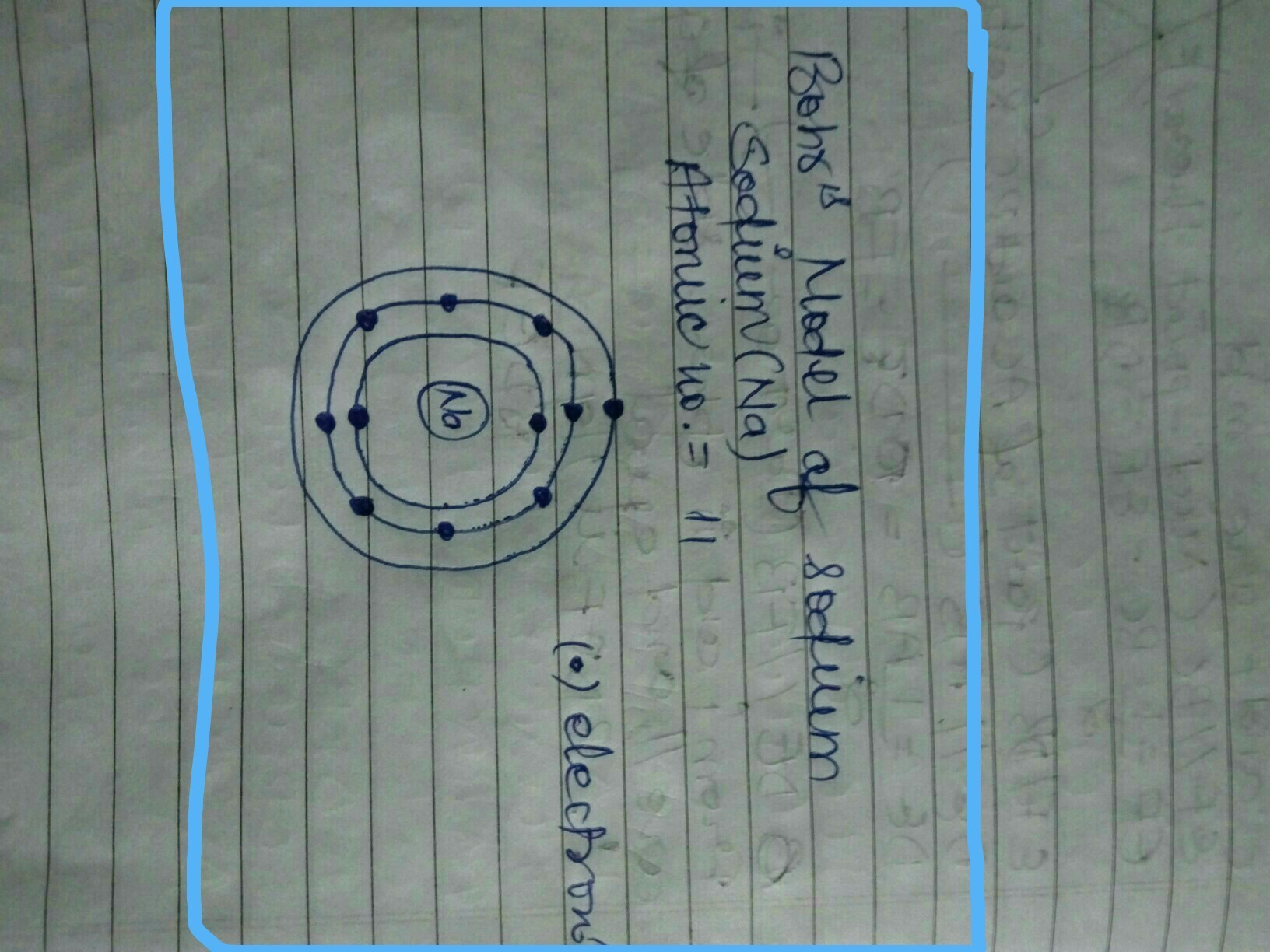 hight resolution of this is the bohr model of sodium atom