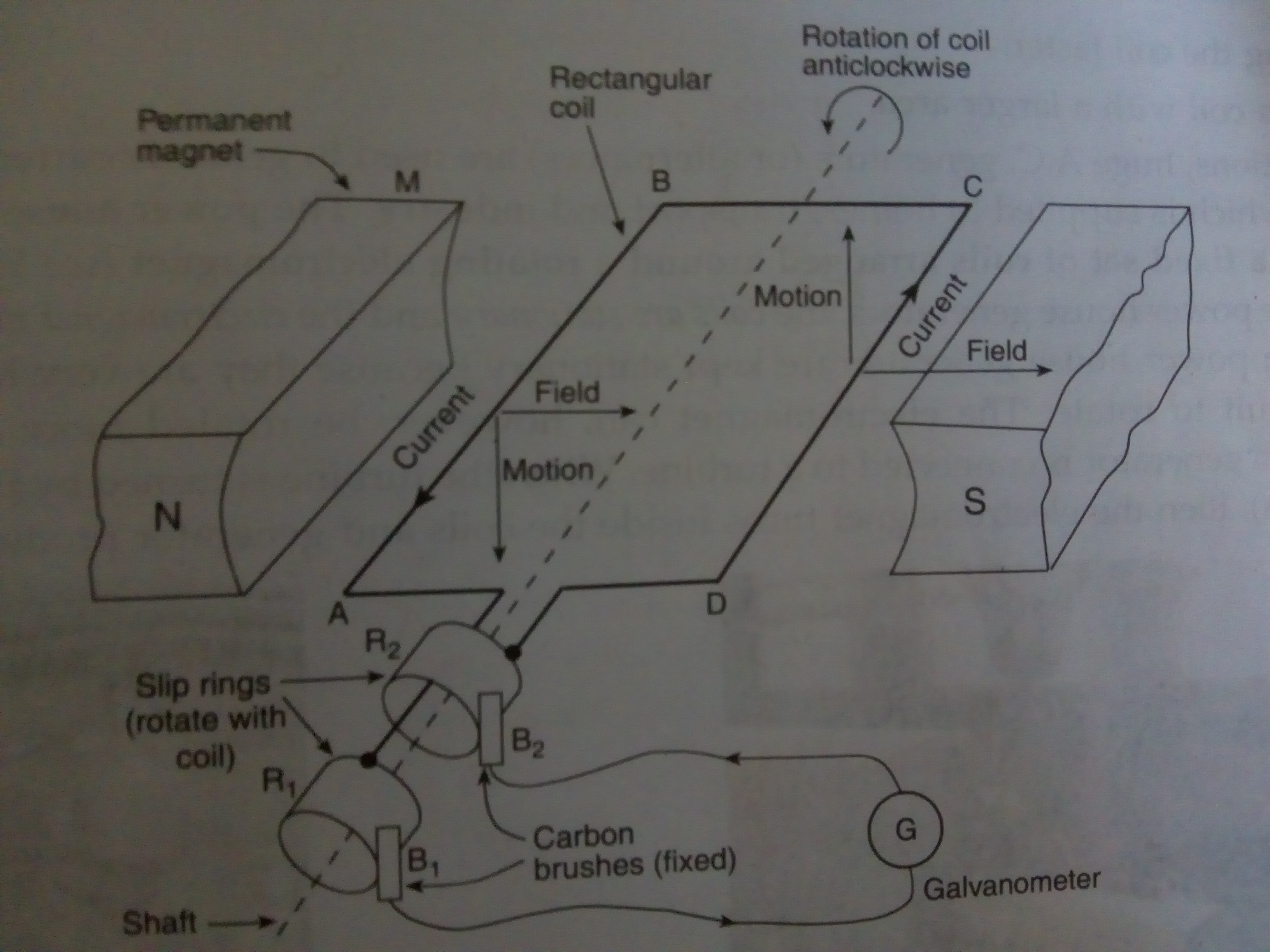 Mechanical Energy Diagram