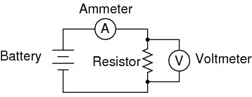 State ohms law draw a circuit diagram to verify this law