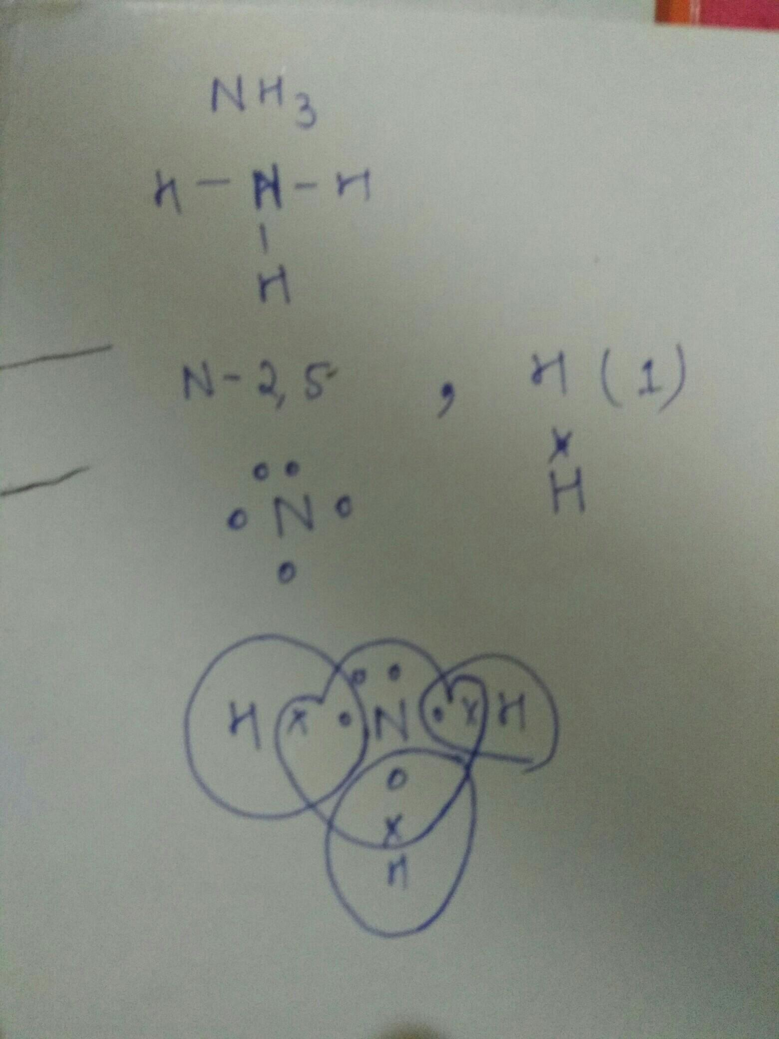 Draw The Lewis Structure For Nh3 : lewis, structure, Electron, Structure, Ammonia, Molecule, Formation, Ammonium, Brainly.in