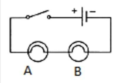 Draw a circuit diagram showing two lamps, one cell and a