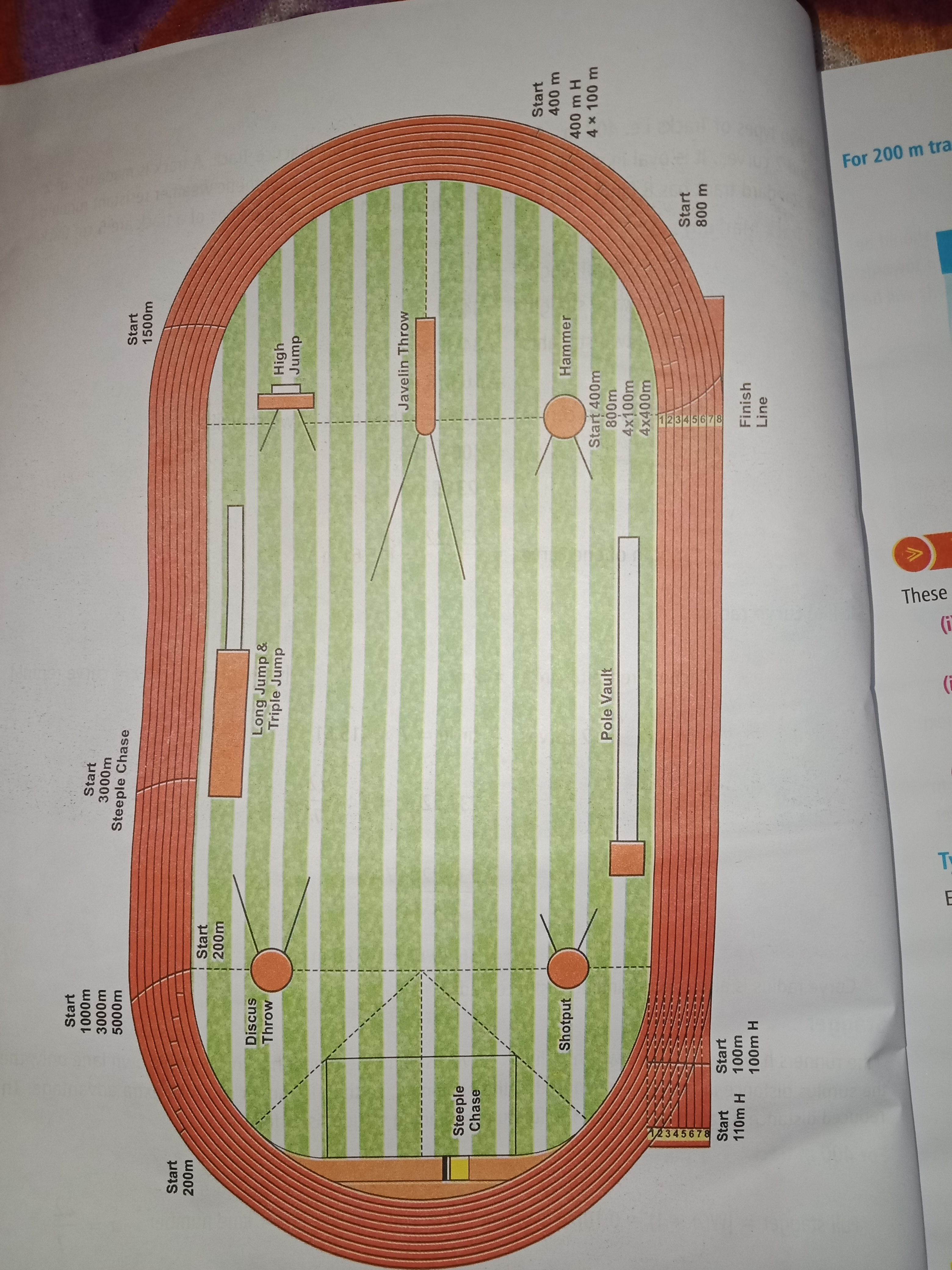 track and field diagram 5 wire label of 400m with computation brainly in download jpg