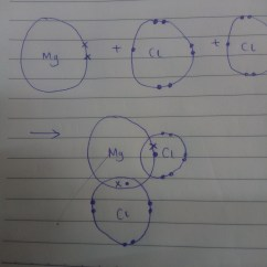 Electron Dot Diagram For Ph3 Photocell Installation Wiring Show Formation Of Magnesium Chloride With The Help