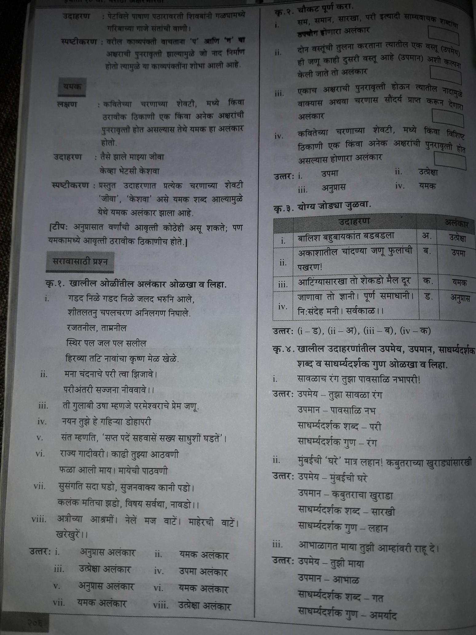 10 Alankar Examples Solved Utpreksha Upma Marathi