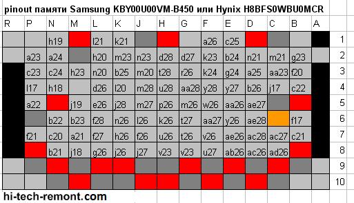 pinout%20samsung%20kby00u00vm-b450%20hynix%20h8bfs0wbu0mcr%20(hi-tech-remont