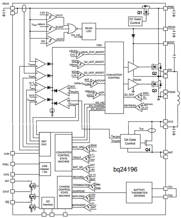 Lenovo p780 не заряжается (микросхема BQ24196). Ремонт