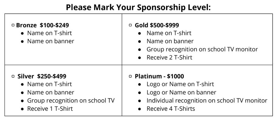 2018 Cougar Chase Sponsorship Opportunities