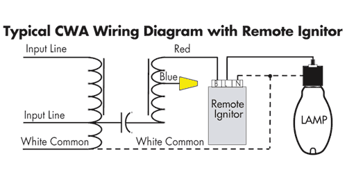 70 Watt Hps Ballast Wiring Diagram : 34 Wiring Diagram