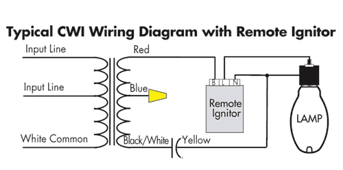 hid lamps and ballast circuit diagram