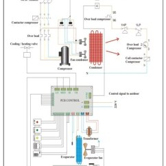 Star Delta Wiring Diagrams Emg Hz Diagram Les Paul Aplikasi Universal Pcb Di Unit Split Wall 3 Hp | Refrigeration & Air Conditioning