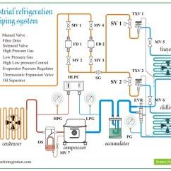 Wiring Diagram Ac Split Inverter Dometic Standard Ct Thermostat Daikin Unit Air Handling ~ Elsalvadorla