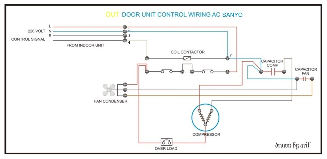 split ac indoor unit wiring diagram