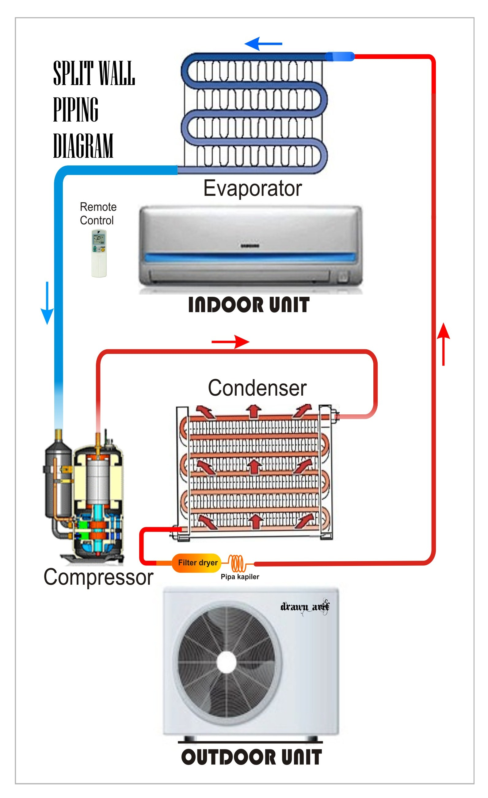 hight resolution of split wall piping diagram refrigeration air conditioning wiring diagram for a condensing unit