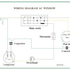 Heil Air Handler Wiring Diagram Carrier Heat Pump Fedders Conditioner Www Toyskids Co Ac Window Refrigeration Conditioning Conditioners Model 1995
