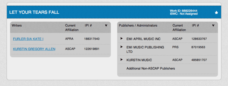 Let Your Tears Fall ASCAP Kelly Clarkson