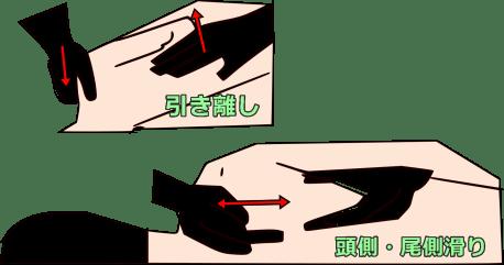 肩甲骨 モビライゼーション
