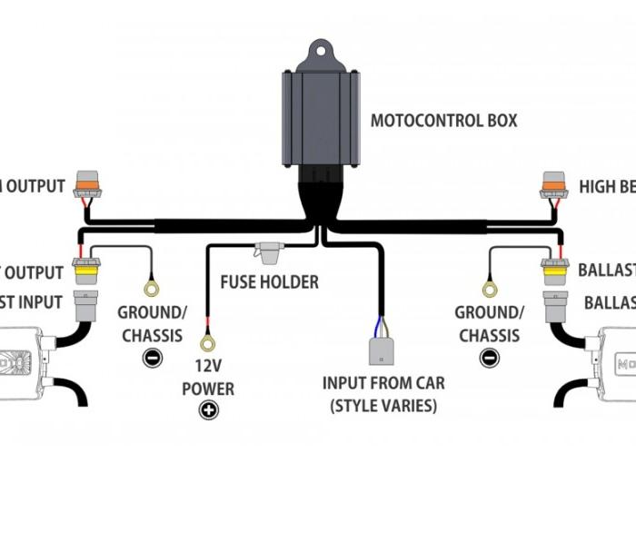 Morimoto Moto Control Motocontrol Wiring Diagram for Bixenon Harness High Low HID Headlights 700x608?resize\\\\\\\\\\\\\\\=665%2C578\\\\\\\\\\\\\\\&ssl\\\\\\\\\\\\\\\=1 hid edge wiring diagram hid wiring diagrams hid edge evo wiring diagram at fashall.co