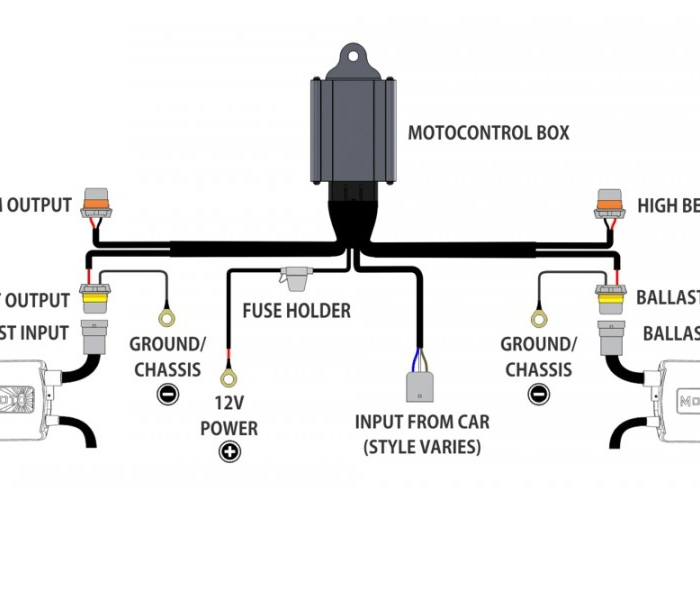 H4 Light Wiring Diagram together with 229 in addition Wiring Diagram Of Honda Xrm 125 besides Wiring Tips Using Relays moreover H4 Led Headlight Bulb Wiring Diagram. on hid wiring harness diagram