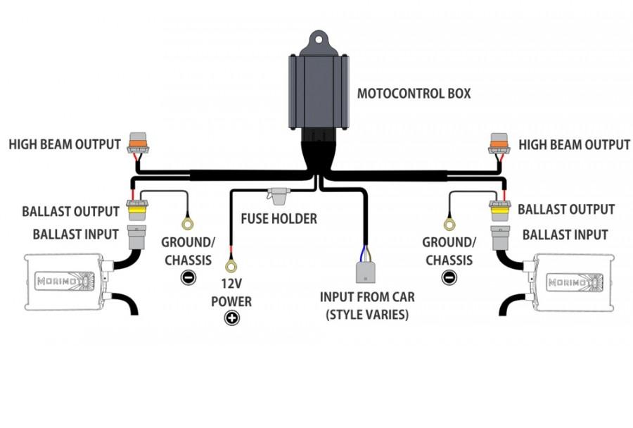 9004 hid harness diagram