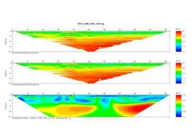 Elaboración de un modelo geofísico por medio de 2 tomografías eléctricas para conocer la geología local y proponer el mejor lugar de ubicación de un pozo de abastecimiento con su respectivo diseño. Municipalidad de Oreamuno