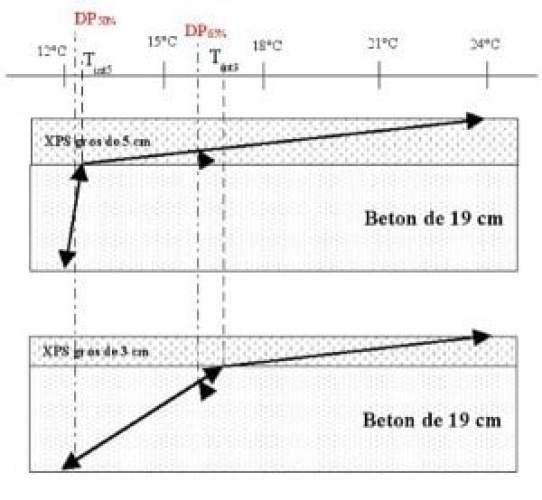 termoizolarea-gradient-temperatura-radier