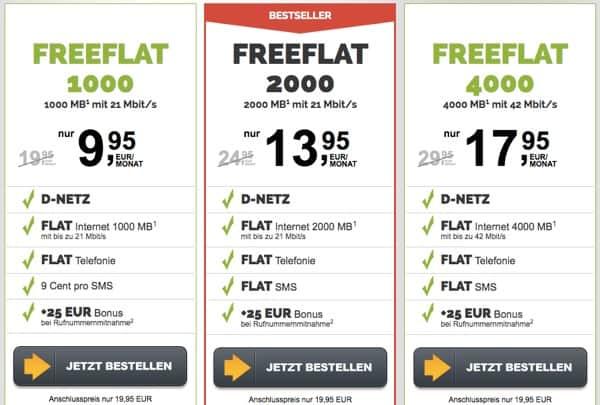 günstiger Handytarif Vodafone Netz unter 10 Euro