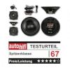 Audiosystem X-ION 200 Golf 5 lautsprecher