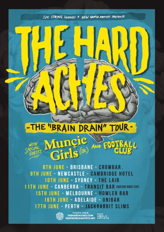 Poster Hard aches Updated
