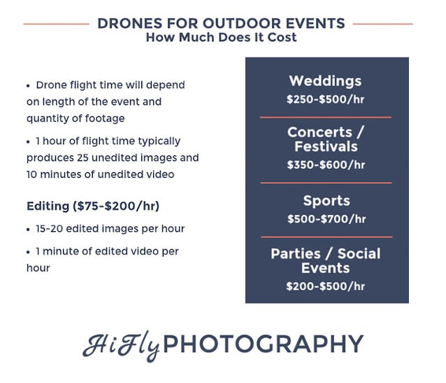 Events Pricing Infograph