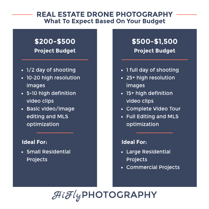 real-estate-aerial-photography-pricing