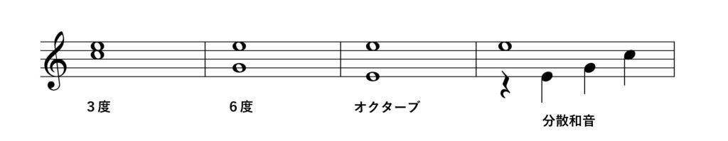 3、6、8度、分散和音