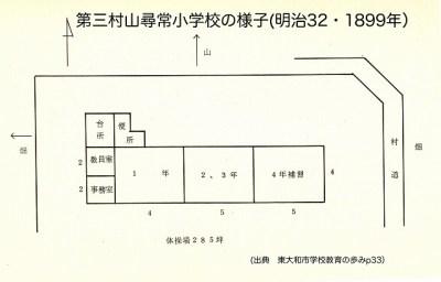 第三村山尋常小学校の校舎 (クリックで大)