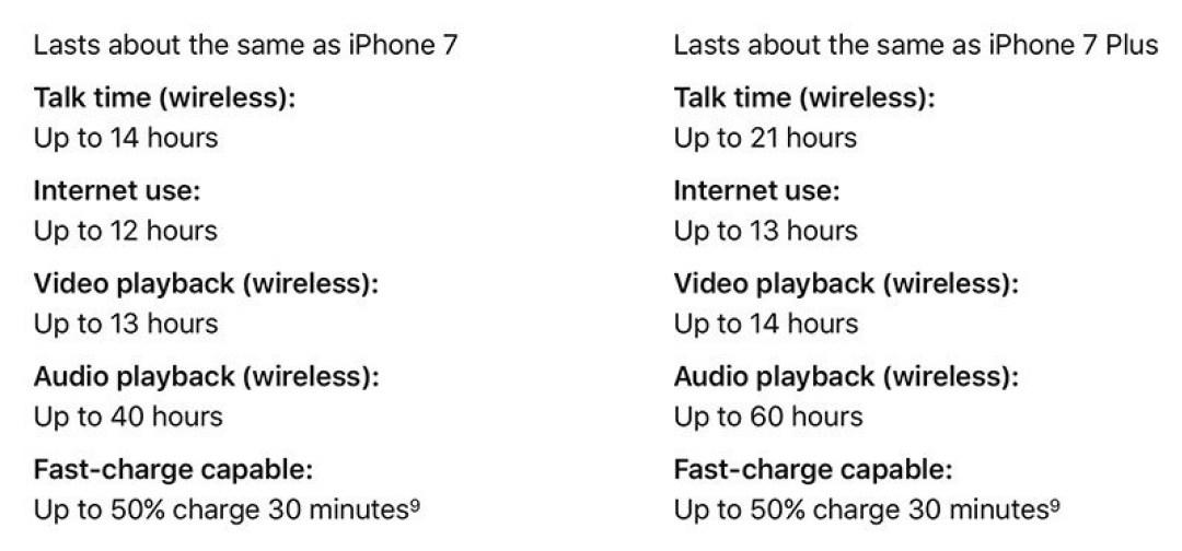 iphone 8 durée de la batterie