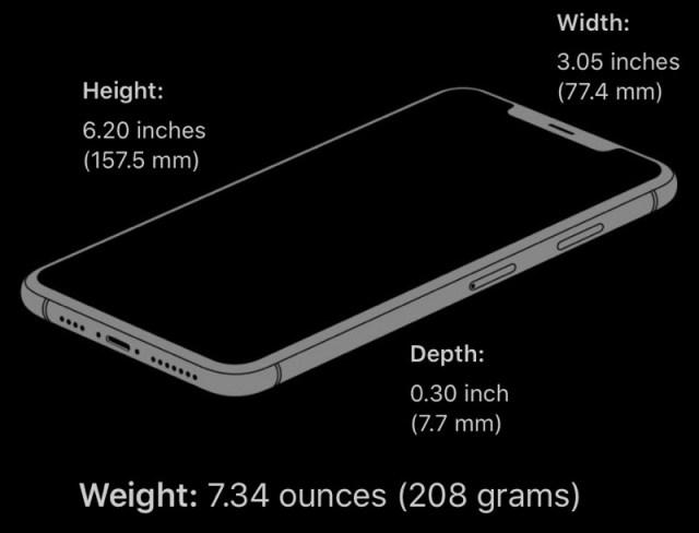 taille de iphone xs plus