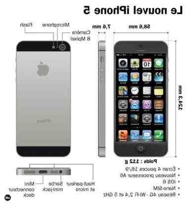 Comment transférer le contenu d'un iPhone vers un autre iPhone sans iCloud ?