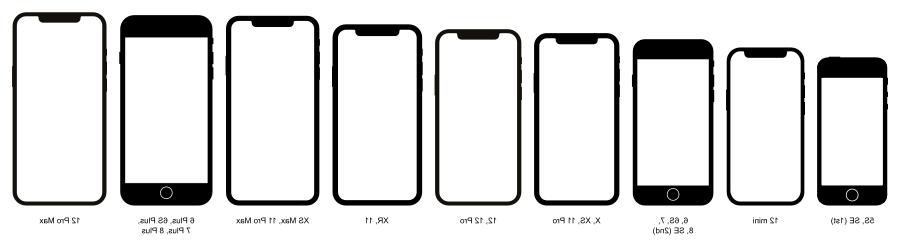 Est-ce que l'iPhone 11 est plus grand que l'iPhone 8 ?