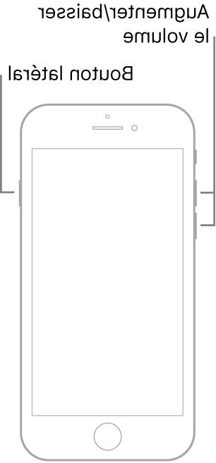 Le bouton d'accueil de l'Iphone 8 plus ne fonctionne pas
