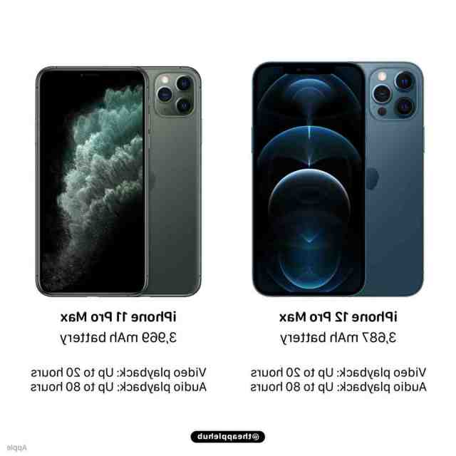 Quelle batterie iPhone 12 Pro Max ?