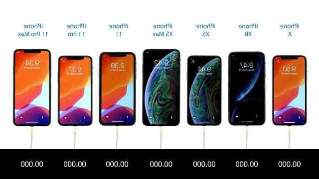 Quelle est la taille de l'iPhone XS ?