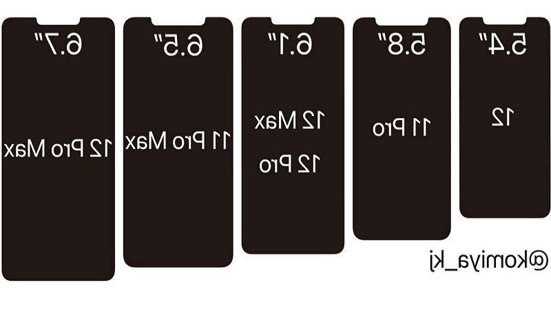 Taille maximale de l'Iphone 11 pro en pouces